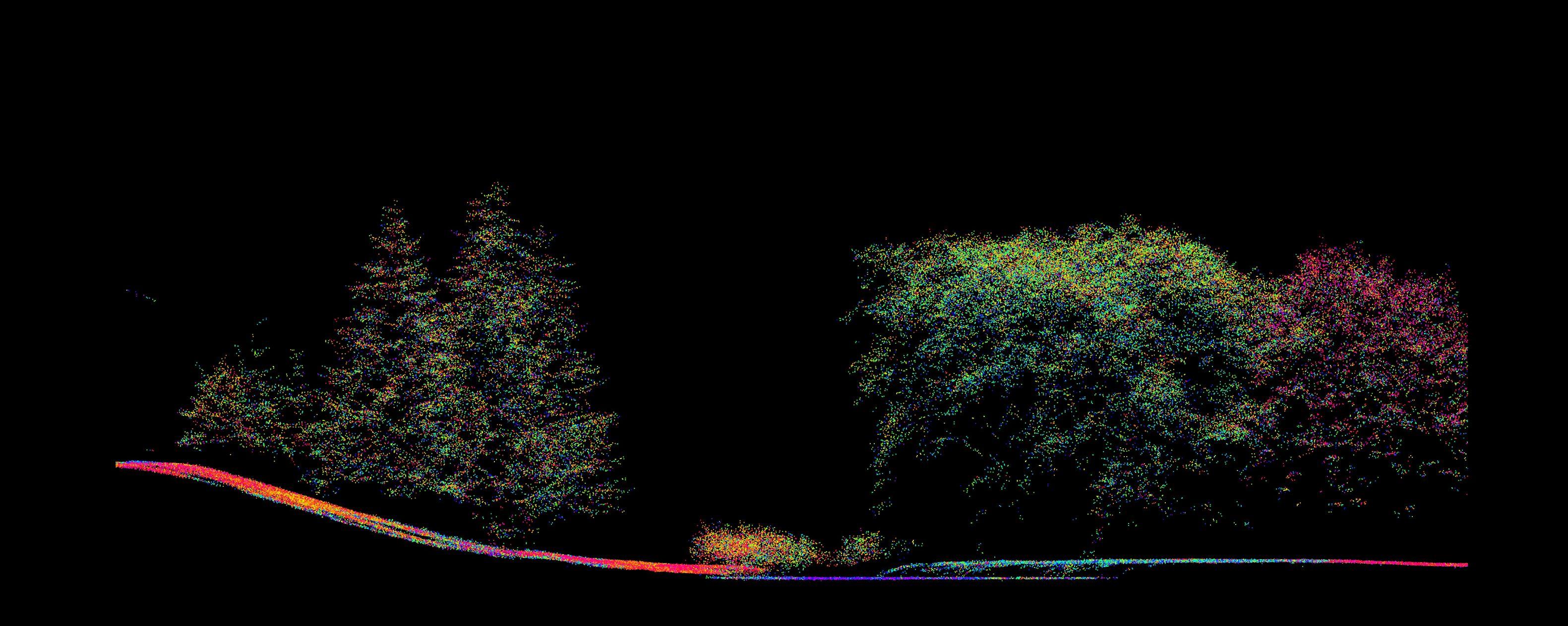 Drzewa_GNDVI_panorama_kompr
